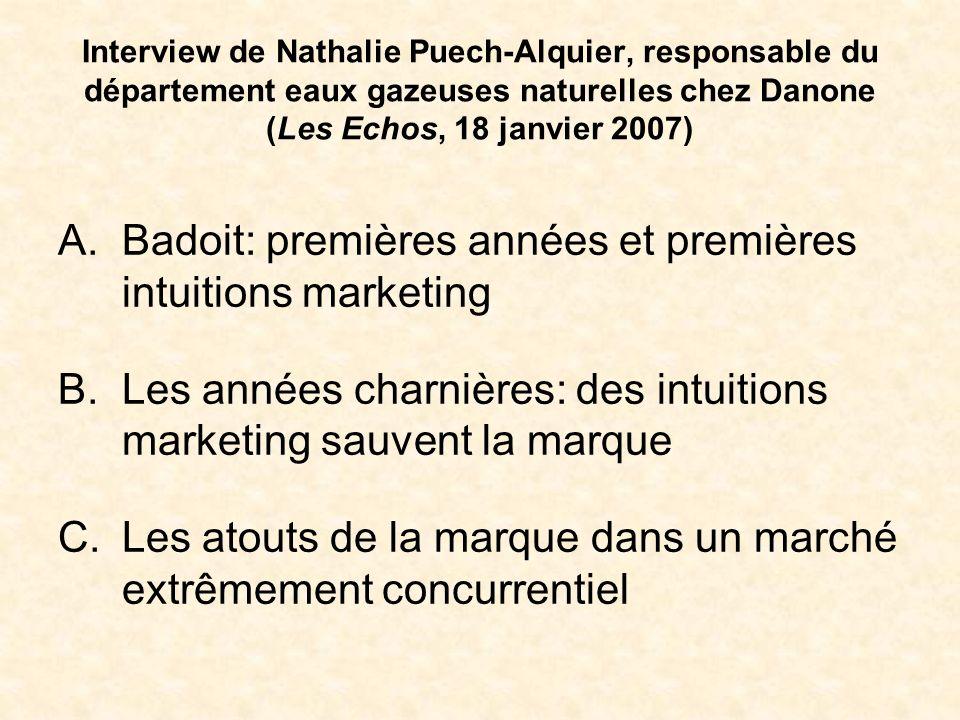 Badoit: premières années et premières intuitions marketing