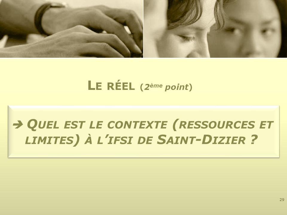 Le réel (2ème point)  Quel est le contexte (ressources et limites) à l'ifsi de Saint-Dizier