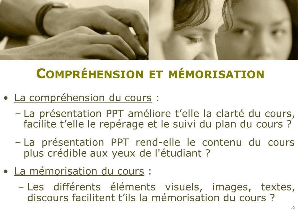 Compréhension et mémorisation