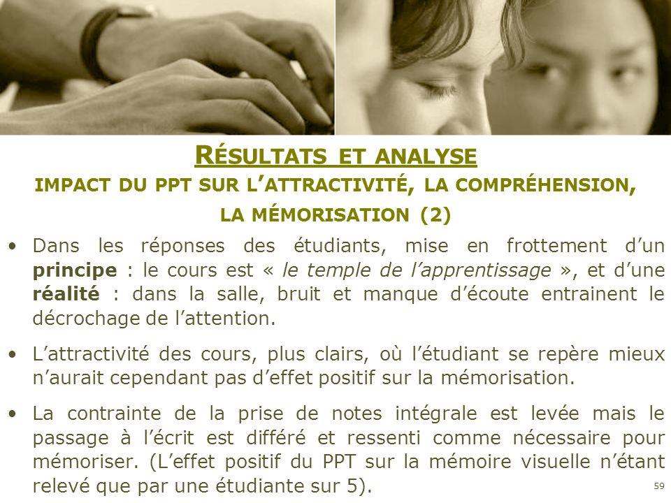 Résultats et analyse impact du ppt sur l'attractivité, la compréhension, la mémorisation (2)