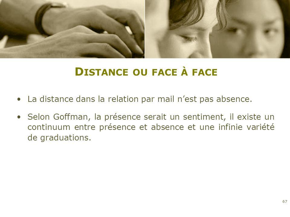 Distance ou face à face La distance dans la relation par mail n'est pas absence.