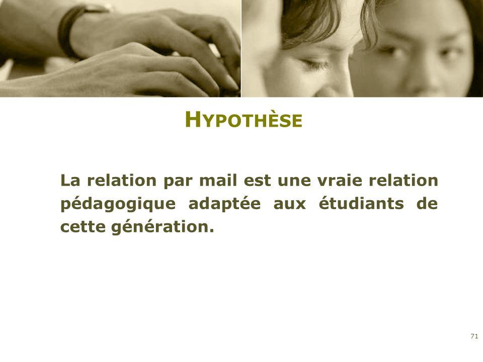 Hypothèse La relation par mail est une vraie relation pédagogique adaptée aux étudiants de cette génération.