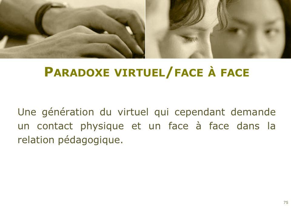 Paradoxe virtuel/face à face