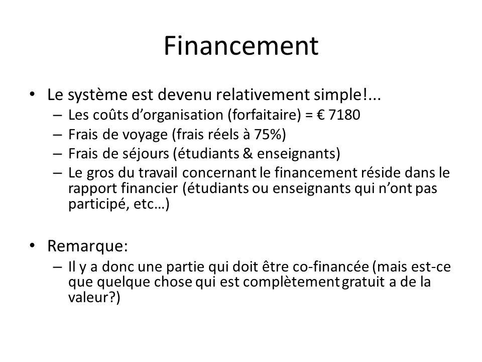 Financement Le système est devenu relativement simple!... Remarque:
