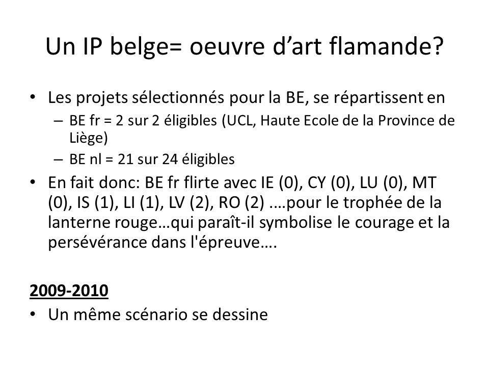 Un IP belge= oeuvre d'art flamande