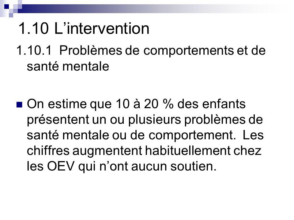 1.10 L'intervention 1.10.1 Problèmes de comportements et de santé mentale.