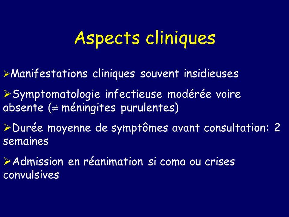 Aspects cliniques Manifestations cliniques souvent insidieuses. Symptomatologie infectieuse modérée voire absente ( méningites purulentes)