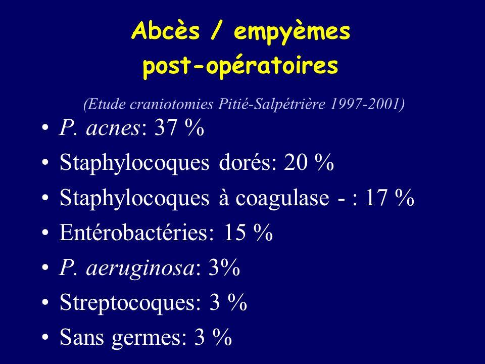 Abcès / empyèmes post-opératoires (Etude craniotomies Pitié-Salpétrière 1997-2001)