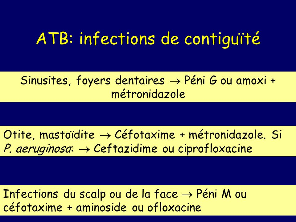 ATB: infections de contiguïté
