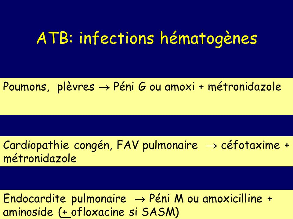 ATB: infections hématogènes