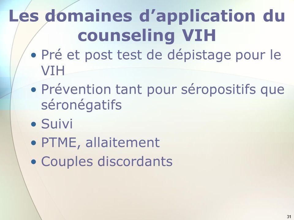 Les domaines d'application du counseling VIH
