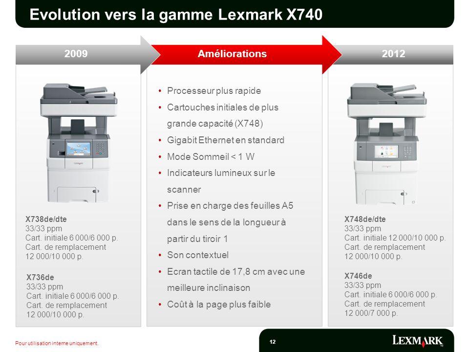 Evolution vers la gamme Lexmark X740