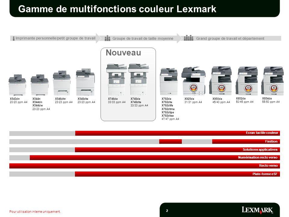 Gamme de multifonctions couleur Lexmark