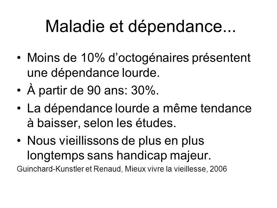Maladie et dépendance... Moins de 10% d'octogénaires présentent une dépendance lourde. À partir de 90 ans: 30%.