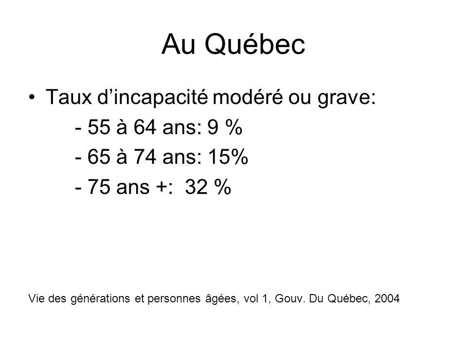 Au Québec Taux d'incapacité modéré ou grave: - 55 à 64 ans: 9 %