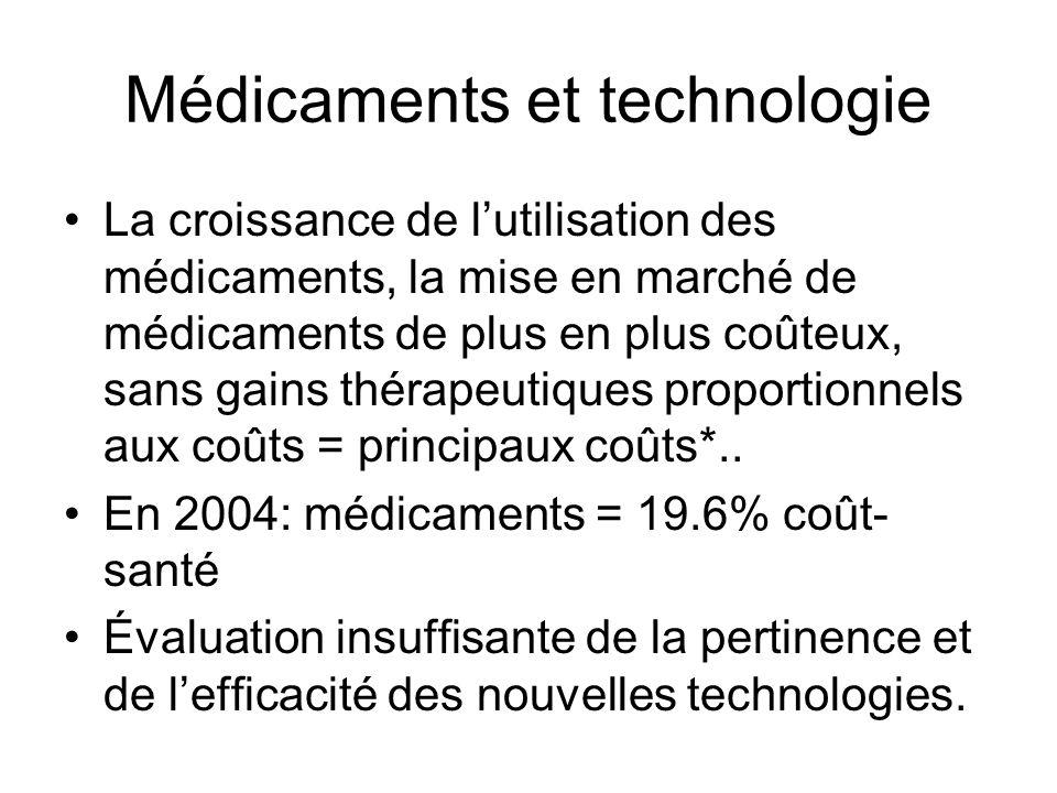 Médicaments et technologie