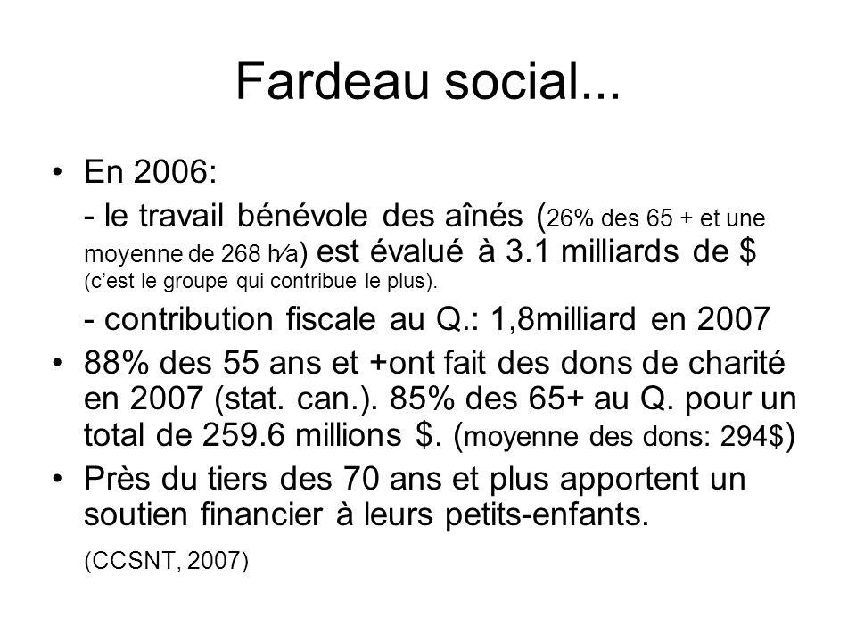 Fardeau social... En 2006: