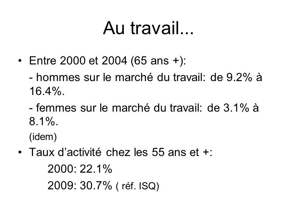 Au travail... Entre 2000 et 2004 (65 ans +):