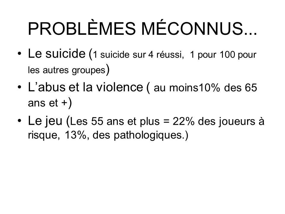 PROBLÈMES MÉCONNUS... Le suicide (1 suicide sur 4 réussi, 1 pour 100 pour les autres groupes) L'abus et la violence ( au moins10% des 65 ans et +)