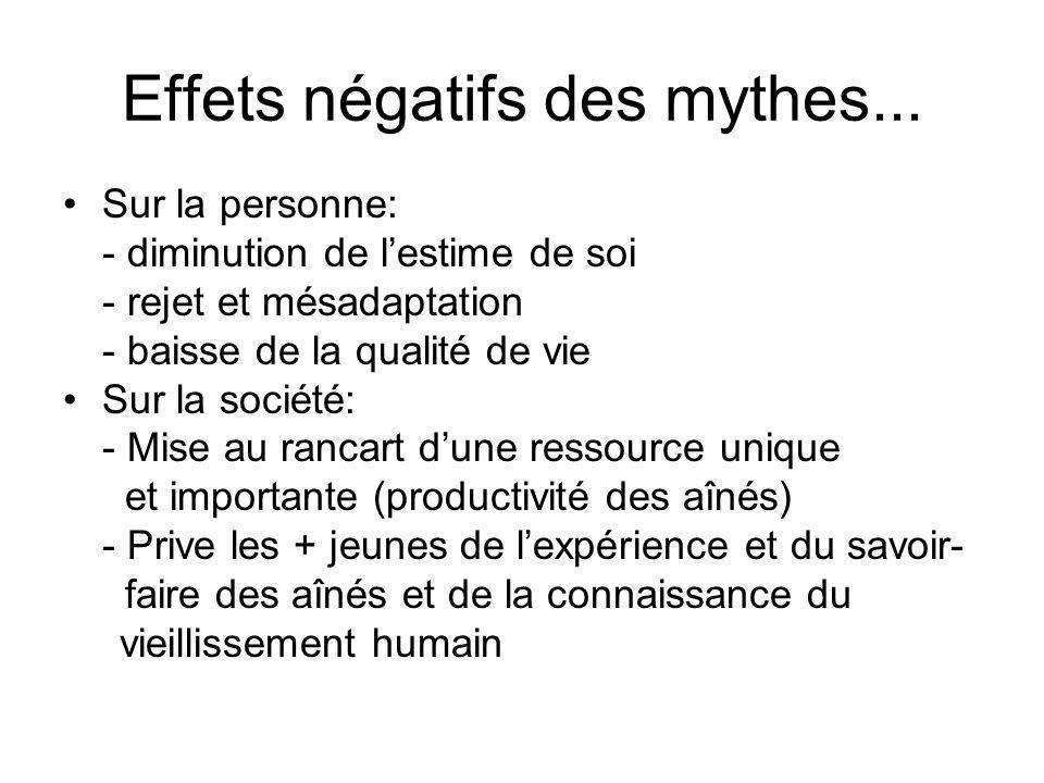 Effets négatifs des mythes...