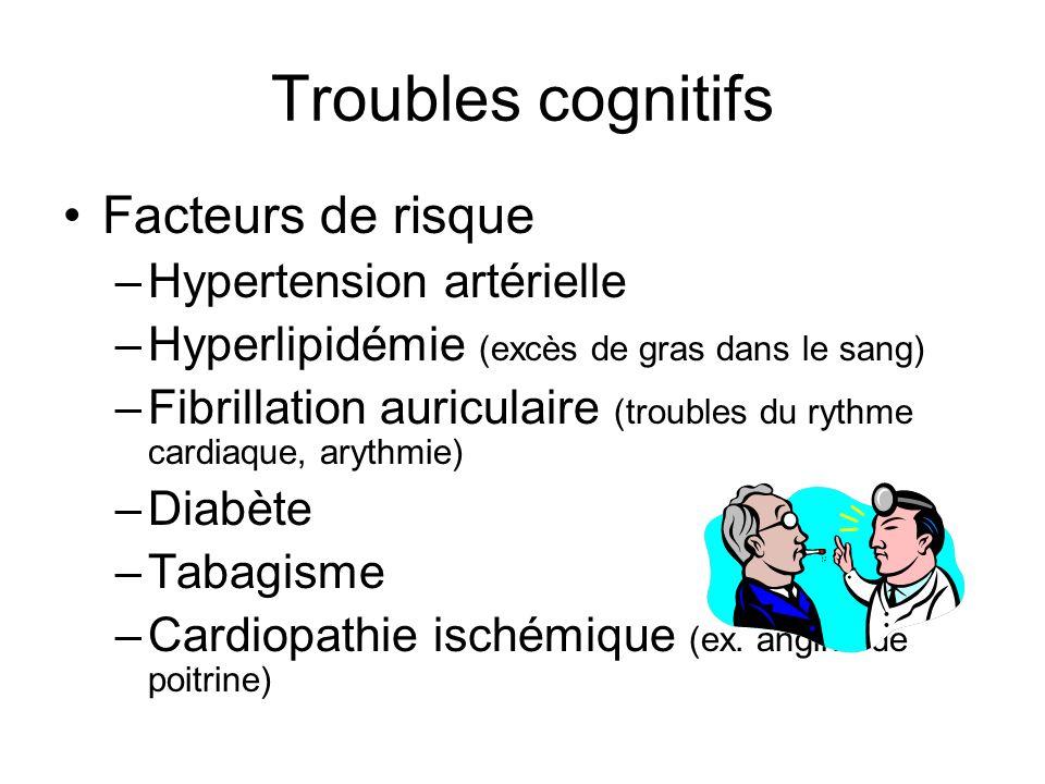 Troubles cognitifs Facteurs de risque Hypertension artérielle