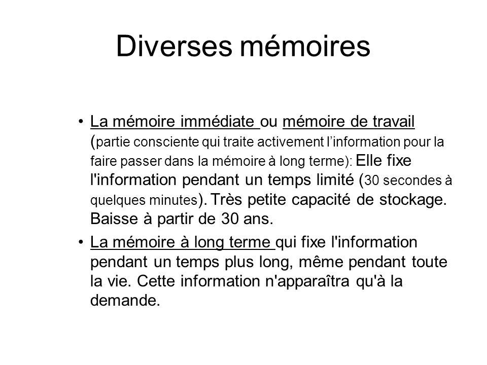 Diverses mémoires