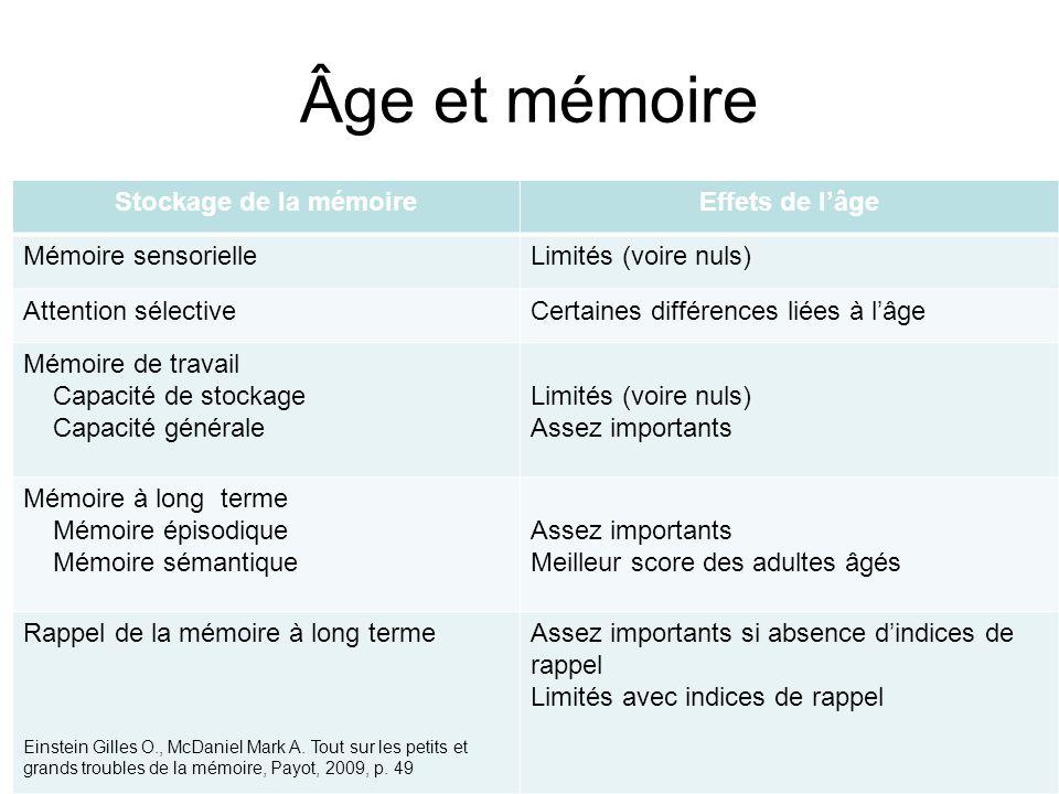 Âge et mémoire Stockage de la mémoire Effets de l'âge