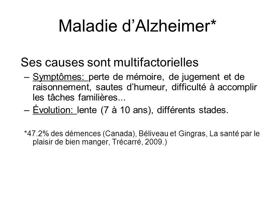 Maladie d'Alzheimer* Ses causes sont multifactorielles