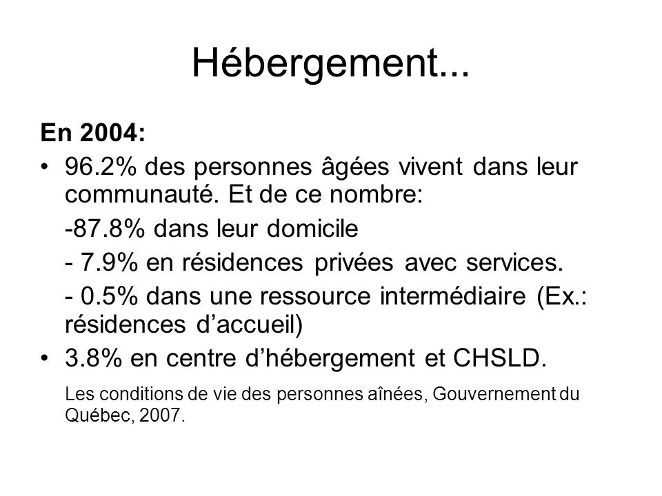 Hébergement... En 2004: 96.2% des personnes âgées vivent dans leur communauté. Et de ce nombre: -87.8% dans leur domicile.