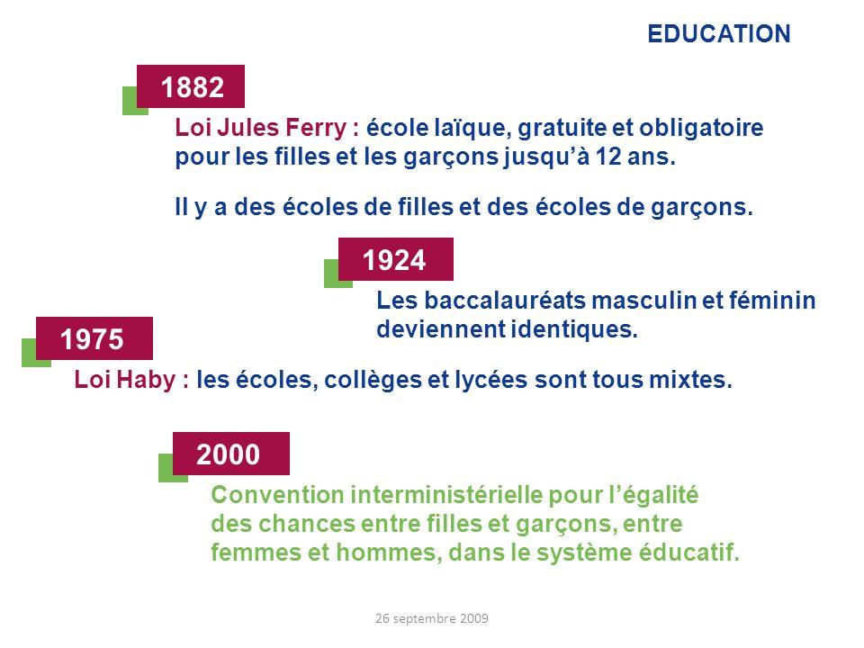 EDUCATION Loi Jules Ferry : école laïque, gratuite et obligatoire pour les filles et les garçons jusqu'à 12 ans.