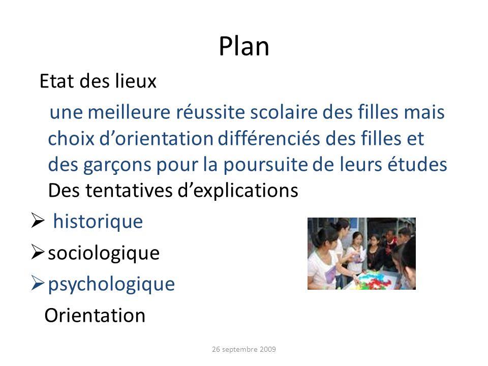 Plan Etat des lieux.