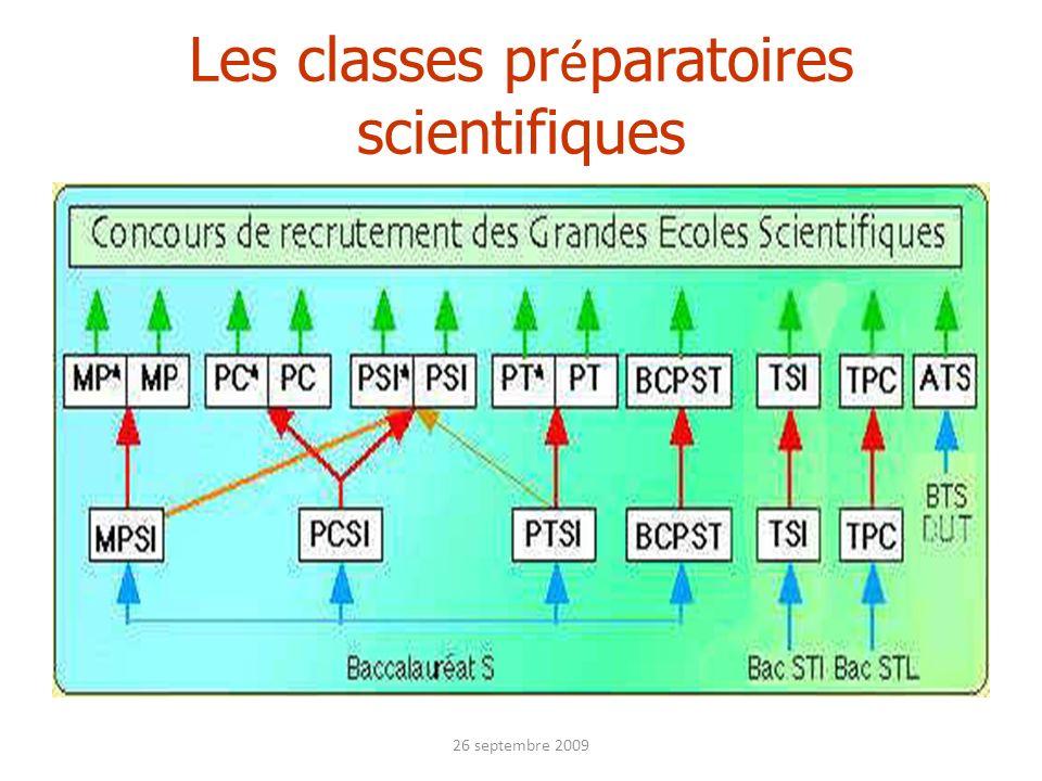 Les classes préparatoires scientifiques