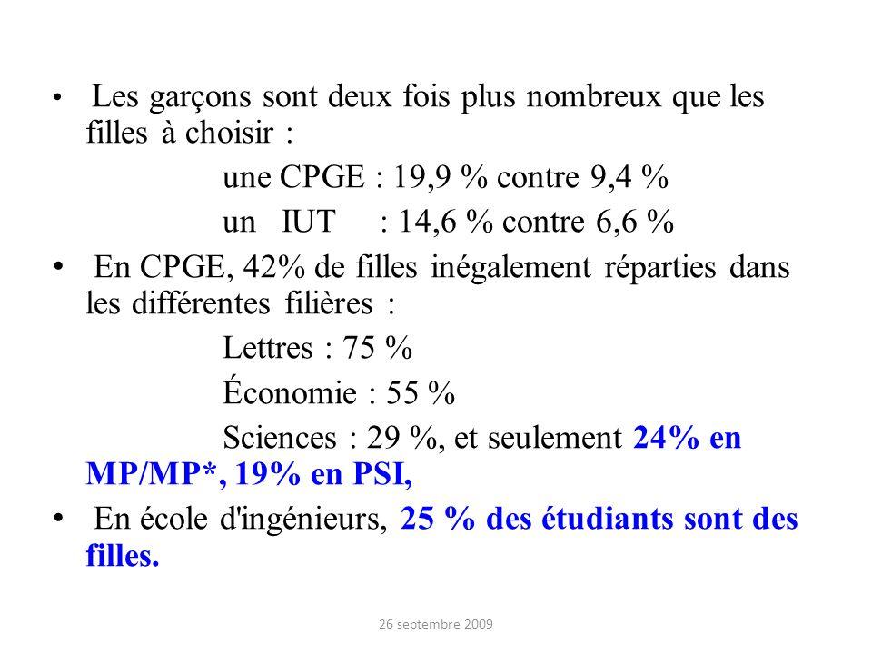 Sciences : 29 %, et seulement 24% en MP/MP*, 19% en PSI,