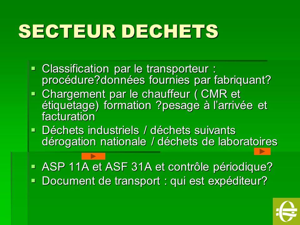 SECTEUR DECHETS Classification par le transporteur : procédure données fournies par fabriquant