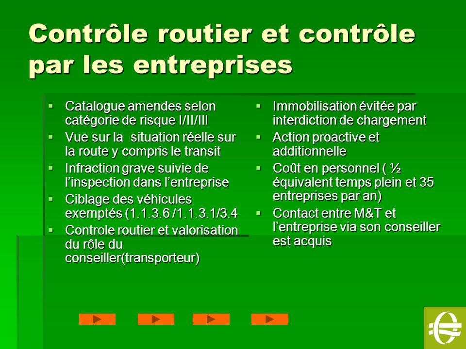 Contrôle routier et contrôle par les entreprises