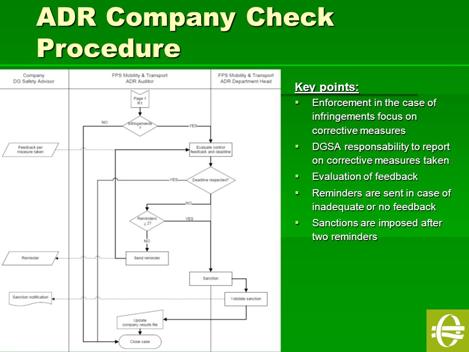 ADR Company Check Procedure