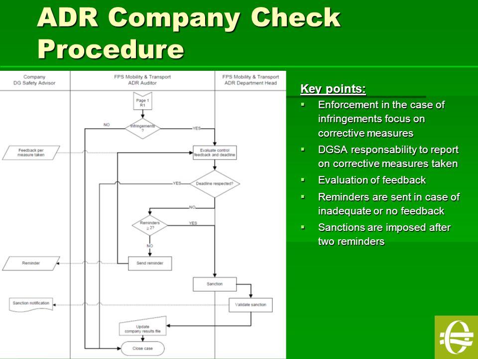 ADR Company Check Procedure