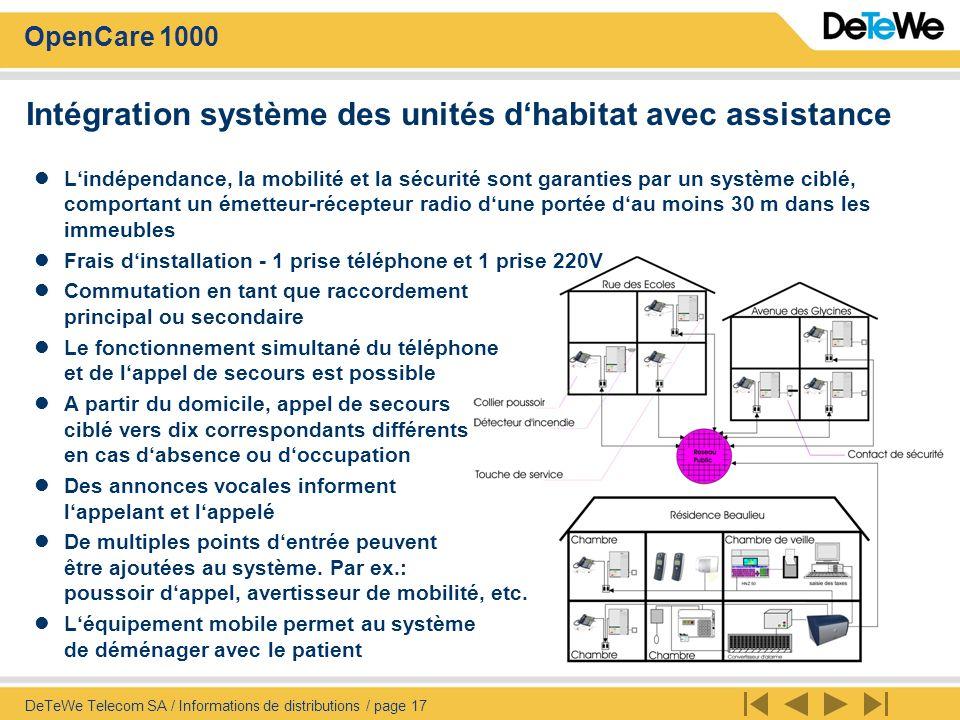 Intégration système des unités d'habitat avec assistance