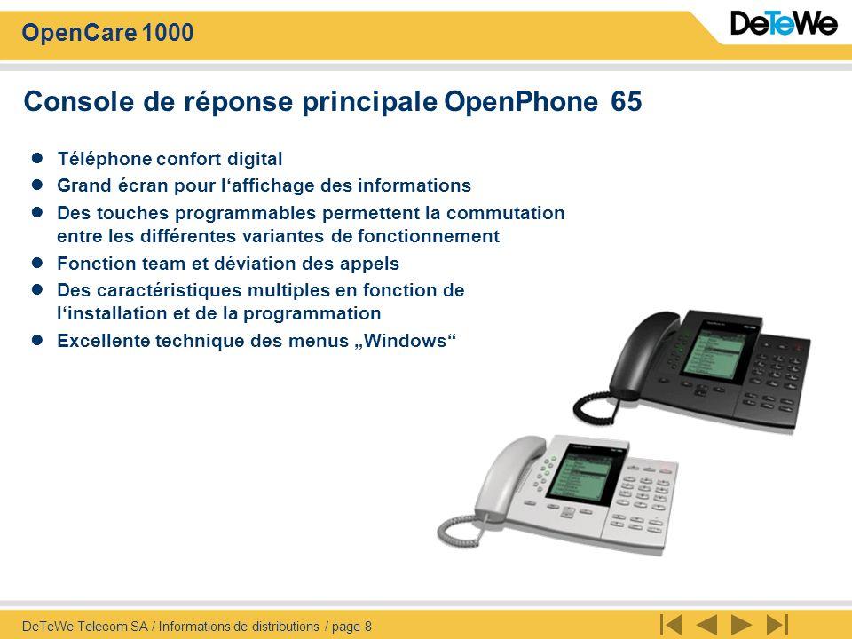 Console de réponse principale OpenPhone 65
