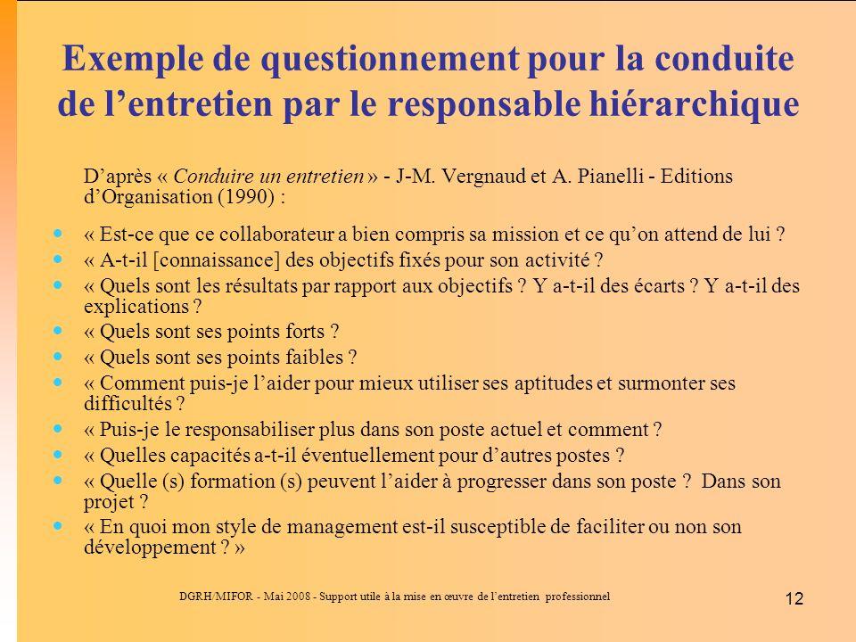 Exemple de questionnement pour la conduite de l'entretien par le responsable hiérarchique