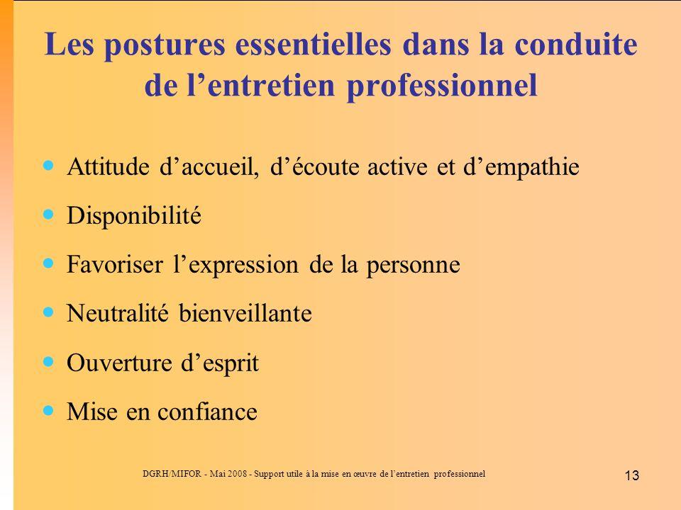 Les postures essentielles dans la conduite de l'entretien professionnel