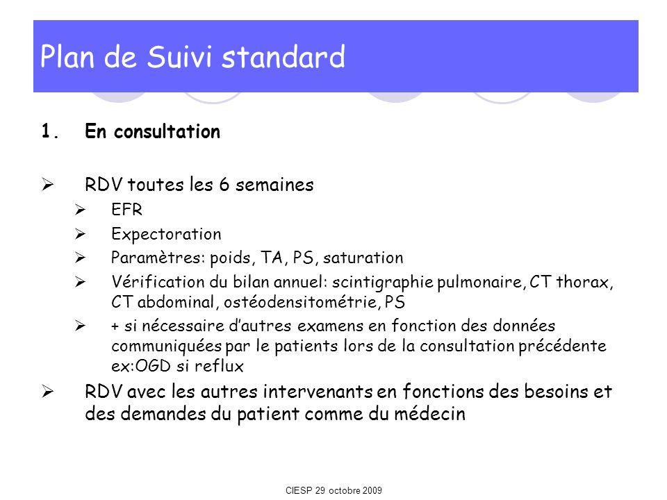 Plan de Suivi standard En consultation RDV toutes les 6 semaines