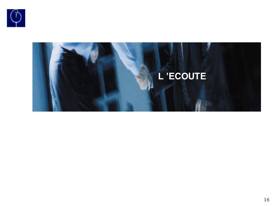 L 'ECOUTE