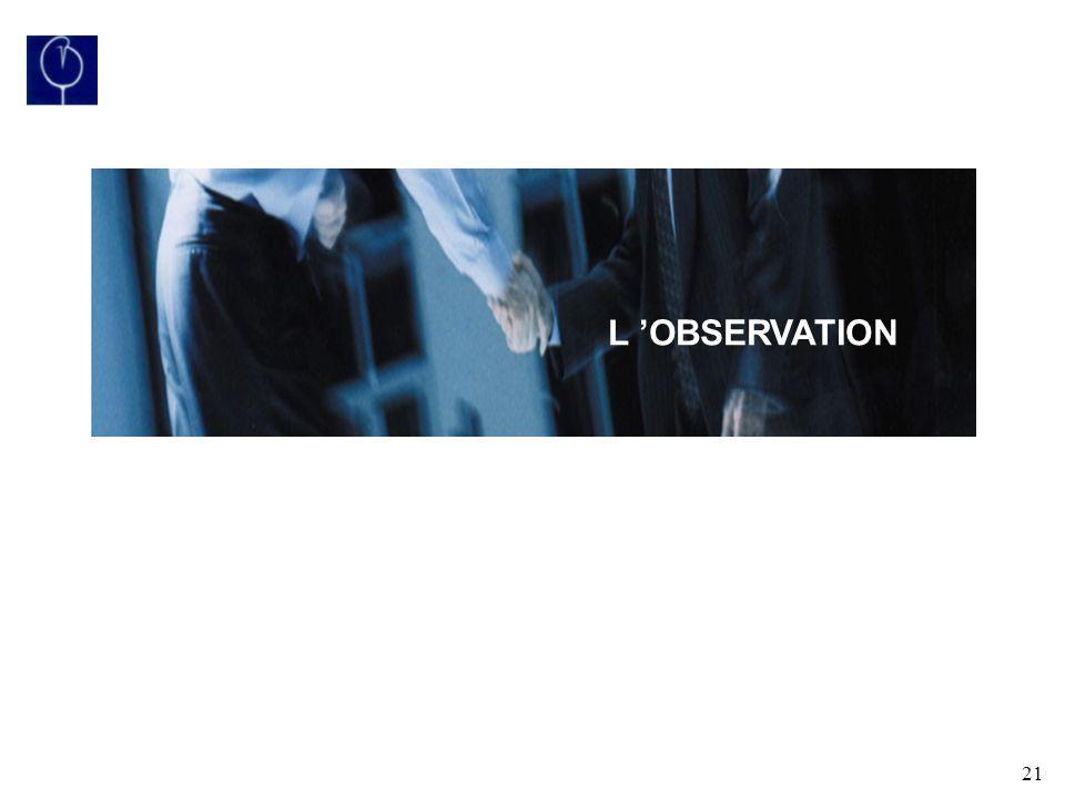 L 'OBSERVATION