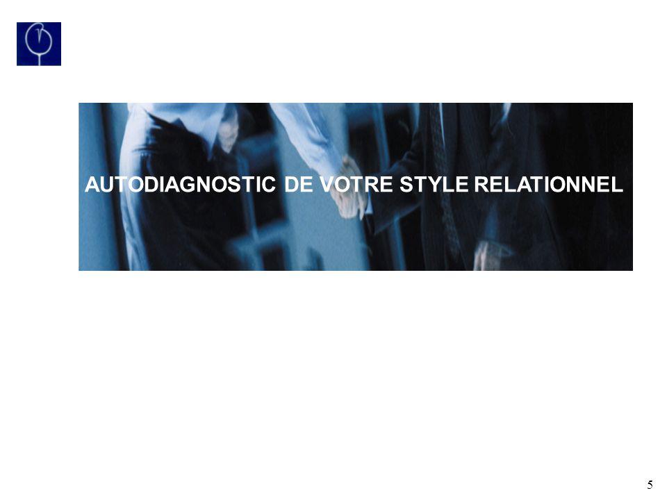 AUTODIAGNOSTIC DE VOTRE STYLE RELATIONNEL