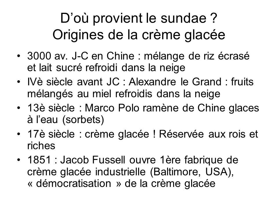 D'où provient le sundae Origines de la crème glacée