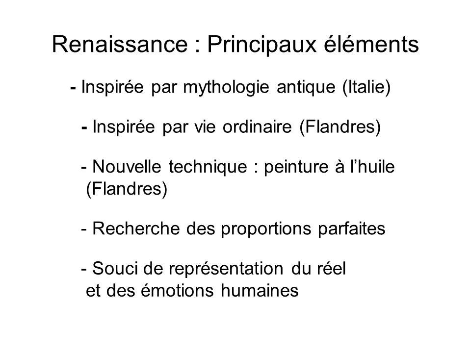 Renaissance : Principaux éléments