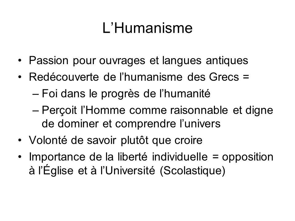 L'Humanisme Passion pour ouvrages et langues antiques