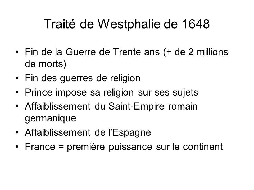 Traité de Westphalie de 1648
