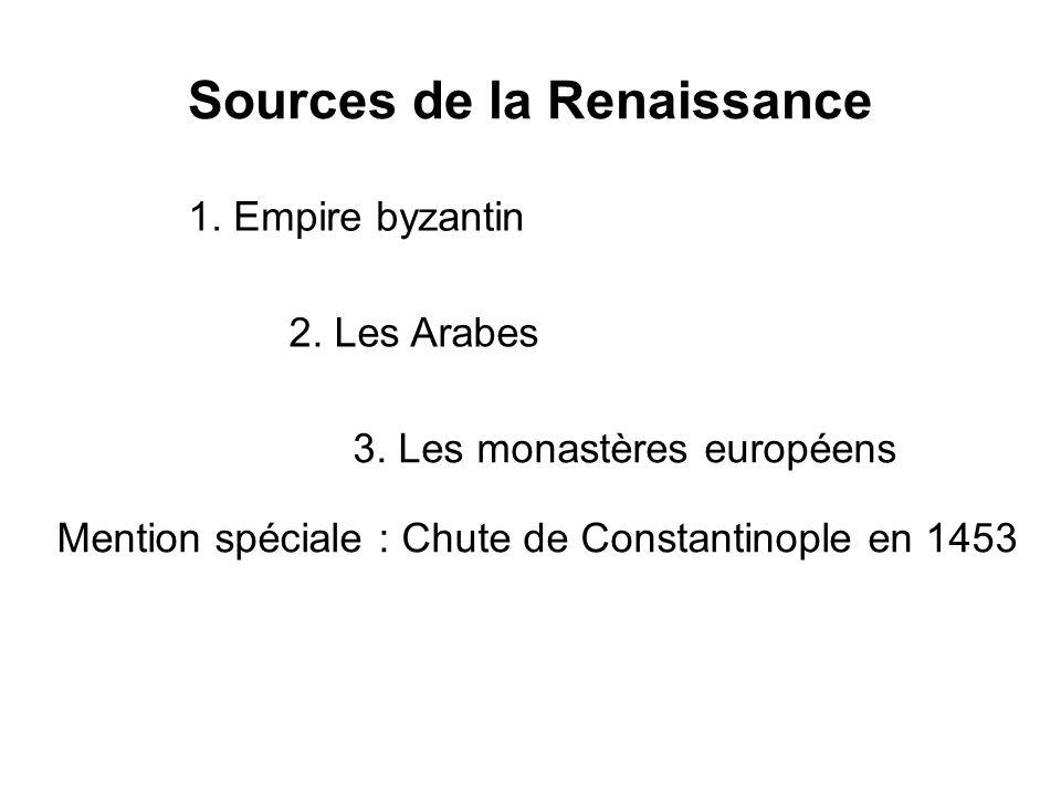 Sources de la Renaissance